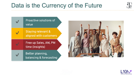 Data is the currency of the future